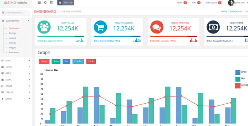 ultimo_admin_dashboard