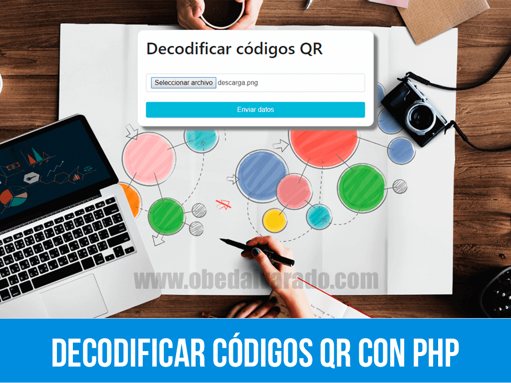 Decodificar códigos QR con PHP